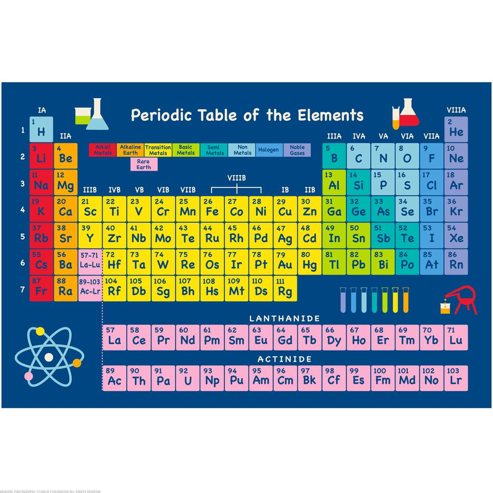 Periodic table of elements area rug 5 39 3 x7 39 6 ebay for 102 periodic table